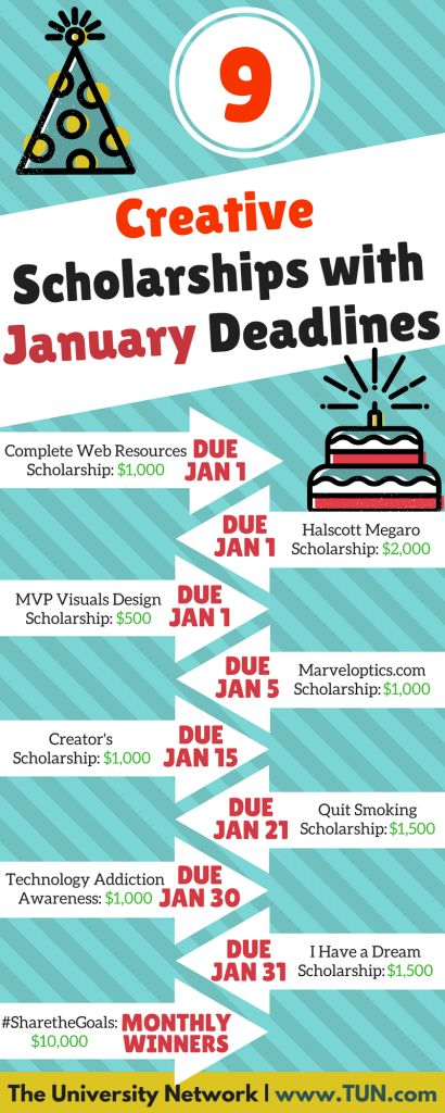 9 Creative Scholarships with January Deadlines Worth $20,000 | The University Network