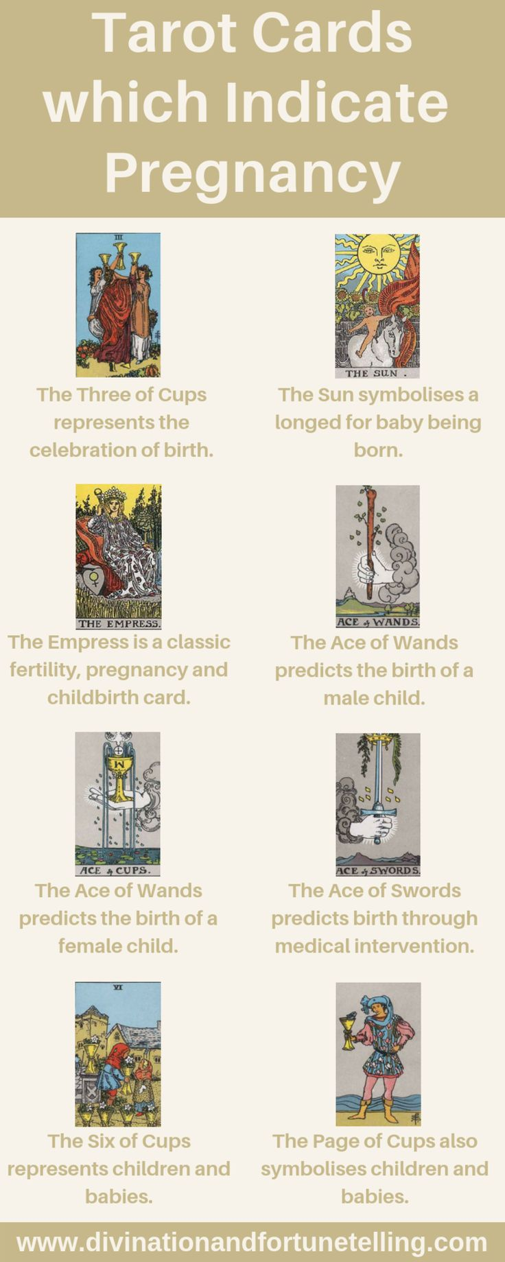 Tarot Cards Which Indicate Pregnancy