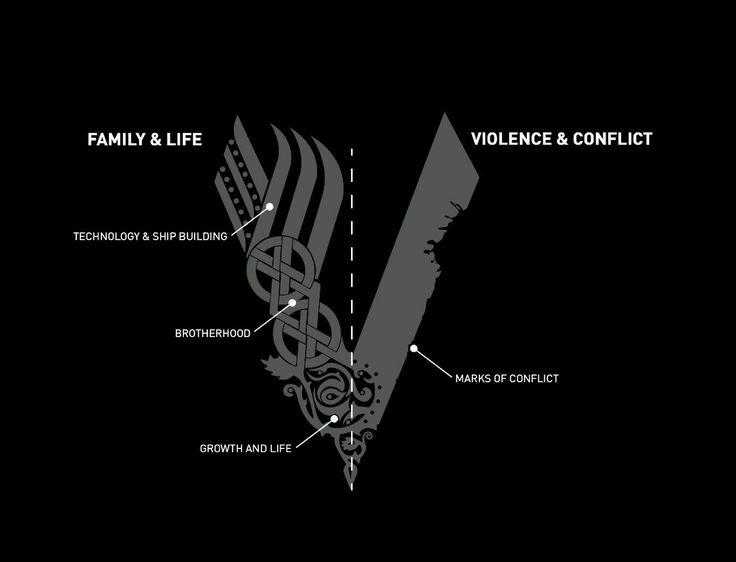 Vikings-Symbolism