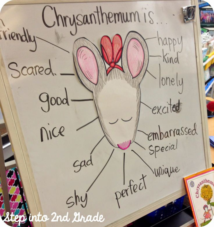 This week we started our Kevin Henkes author study. Our comprehension focus is character traits and...