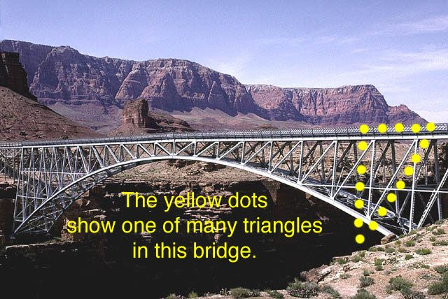 Building Strong Shapes with Triangles | math | Pinterest
