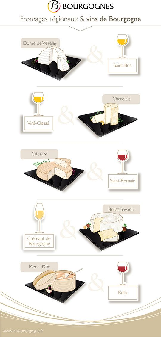5 accords fromages et vins