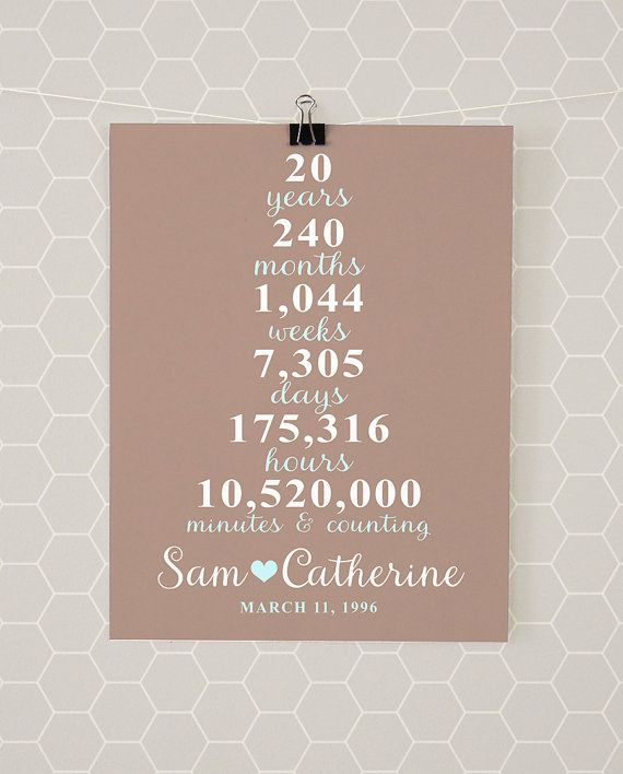 20 Year Anniversary Present, 20th Anniversary Anniversary Gift, Paper Anniversary, Canvas Art, Anniversary Countdown, Wall Collage, Parents