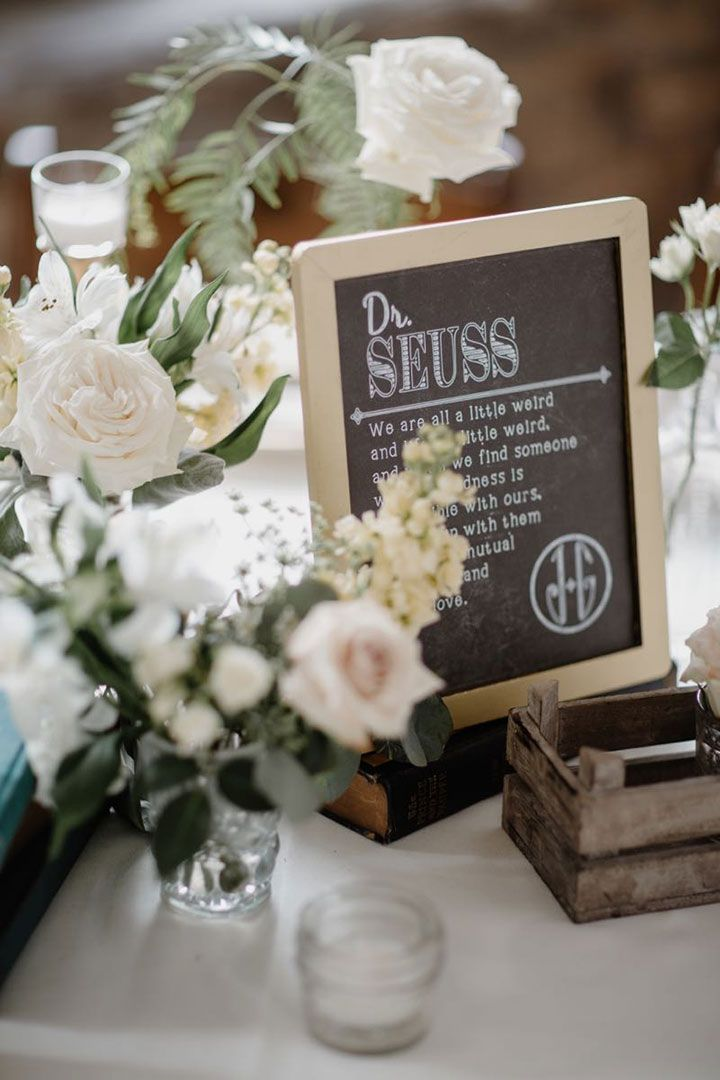 The 115 best wedding table numbers name ideas images on pinterest more awesome wedding table names number ideas junglespirit Images