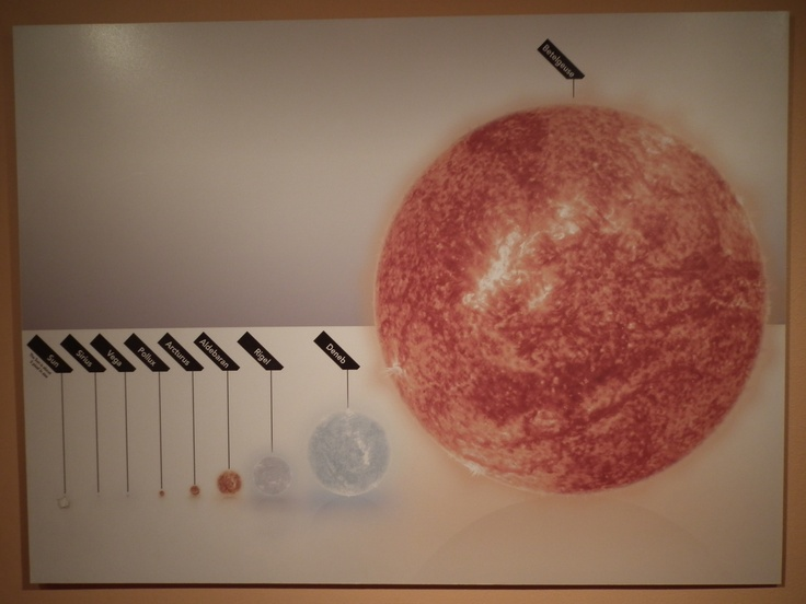Our sun on left, Betelgeuse on right. From hallway in the McMath-Pierce Solar Telescope building, Kitt Peak National Observatory in Arizona. Our sun is the equivalent of 3 pixels in this illustration.