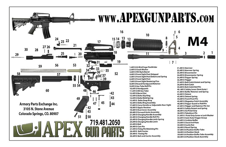 Apex Gun Parts M4 Rifle Poster