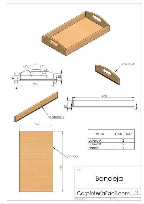 Diagrama del proyecto Bandeja