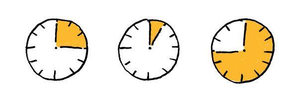 Zeitdauer In Minuten Zeichnen визуальный словарь объекты