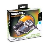 "Duracell Mygrid Starter Kit - 1-Count (Wireless Phone Accessory) tagged ""blackberry"" 8 times #blackberry"