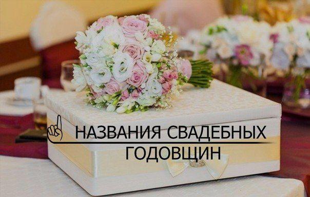 Название свадеб по годам от 0 до 100 лет