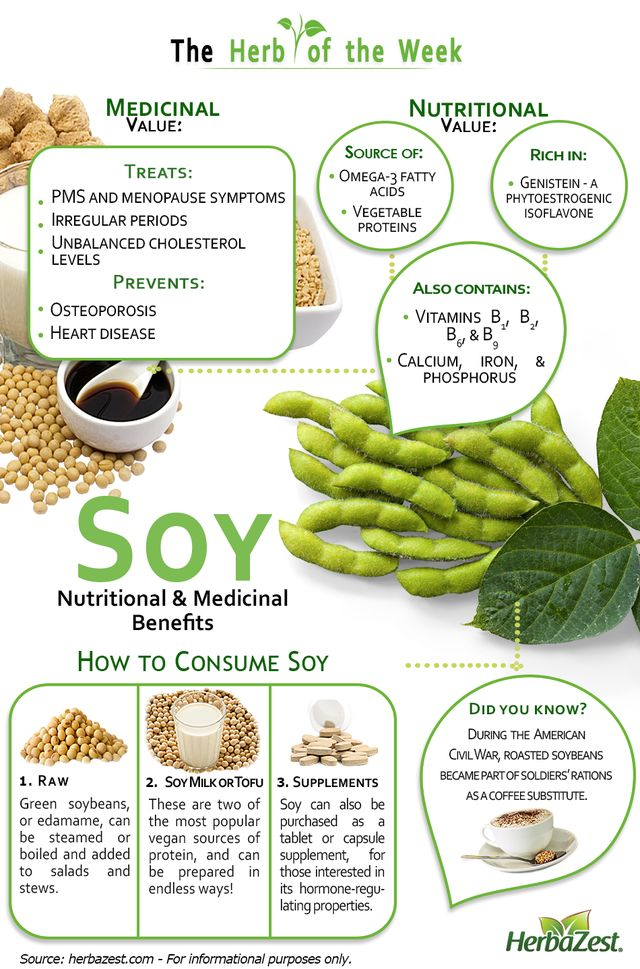 HerbaZest: Discover the many benefits of Soy! Soybeans are full of protein, calcium, B-group vitamins, and omega-3 fatty acids. Furthermore, they contain phytoestrogens, which can help women with imbalanced levels of reproductive hormones. Tags: #herbazest #soy #estrogen #health #inforgraphic #nutrition #tips