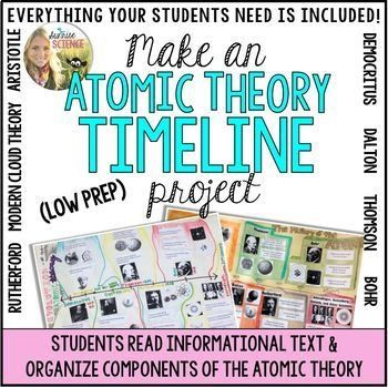 Sample Historical Timeline Sample Timeline For Kids Printable