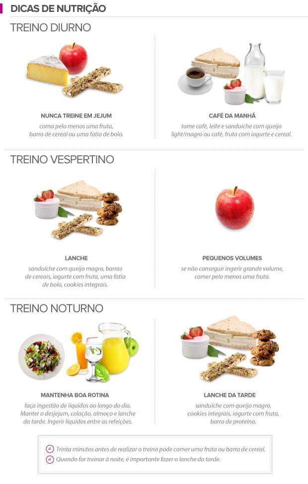euatleta info dicas nutrição (Foto: Editoria de Arte / GLOBOESPORTE.COM)