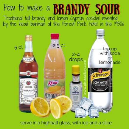 What's in a #BrandySour? Regular visitors to #Cyprus will be familiar with this popular long #cocktail in its various guises. Traditionally it should be made with #CyprusBrandy - #KeoVSOP is widely used. Originally the lemon element was a cordial made from the local bitter lemons distilled with sugar. Today everyone makes the recipe with lemon squash as it's easier. If your Brandy Sour is bright red in colour, it will have been made with Cyprus bitters which strangely make the drink too…