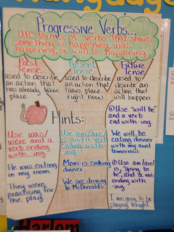 32 Best Gades Images On Pinterest: 32 Best Images About 3rd Grade- Verb Tense On Pinterest