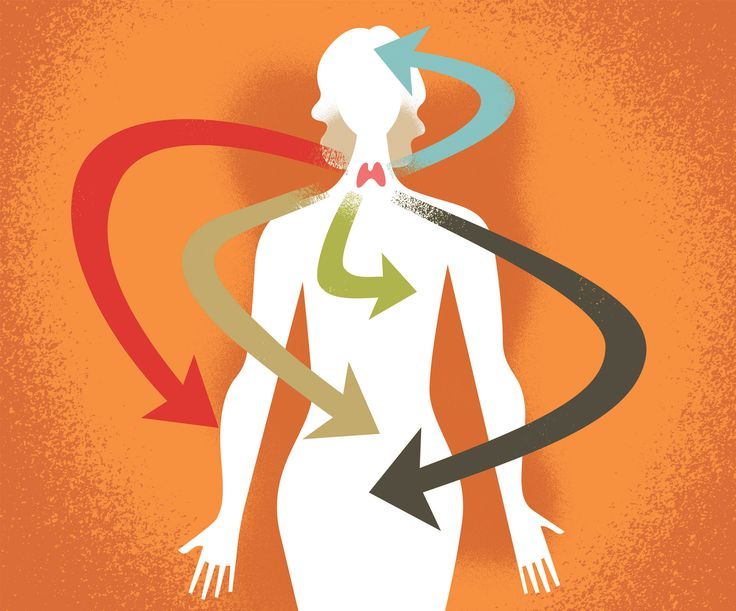 The Subtle Signs of a Thyroid Disorder