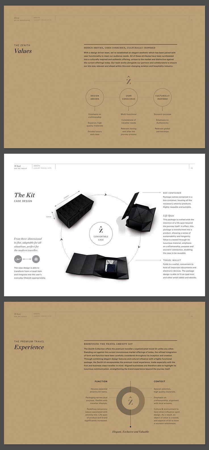 Zenith Premium Travel Kits