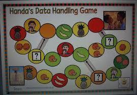 handa's surprise numeracy activities - Google Search