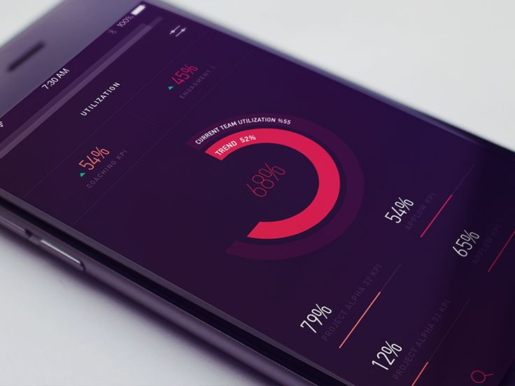 Circle Graph by Gleb Kuznetsov—The Best iPhone Device Mockups → store.ramotion.com