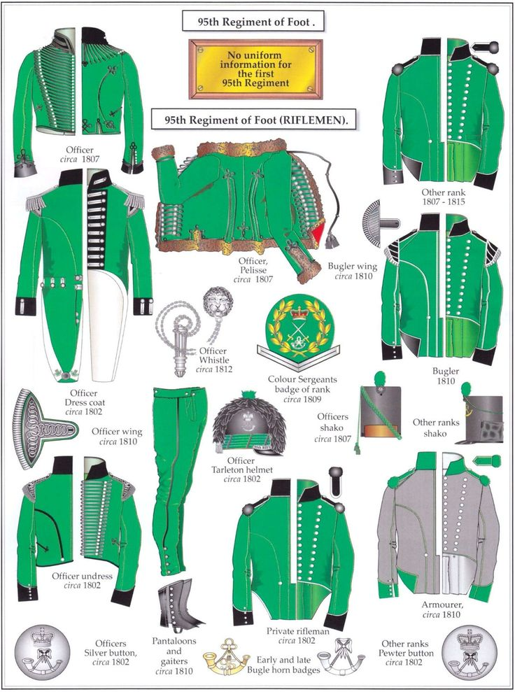 95th Rifles Uniform Detail Guide