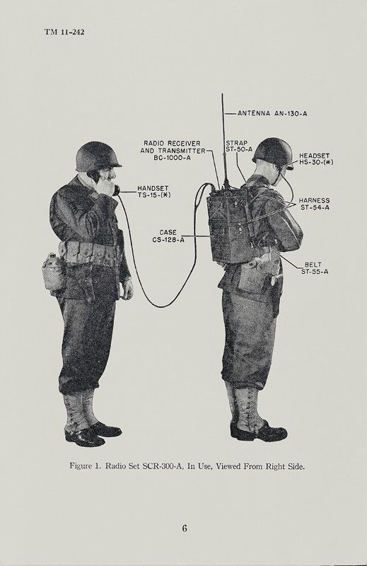 """In 1943 Galvin Manufacturing Corporation designed the world's first FM portable two-way radio, the SCR300 backpack model, for the U.S. Army Signal Corps. Weighing 35 pounds (15.9 kg), the """"walkie-talkie"""" radio had a range of 10 to 20 miles (16-32 km)."""