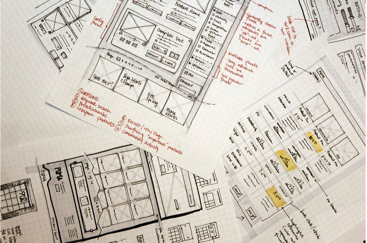 UX Sketching - Why is it necessary?