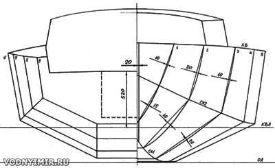 Теоретический чертеж яхты — корпус