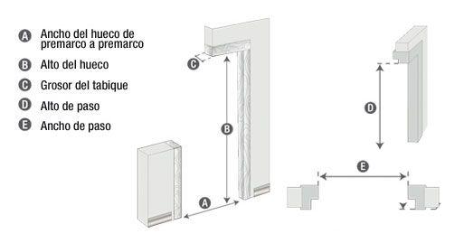 Esquema medidas marco la carpinter a y yo pinterest - Medidas puertas de interior ...