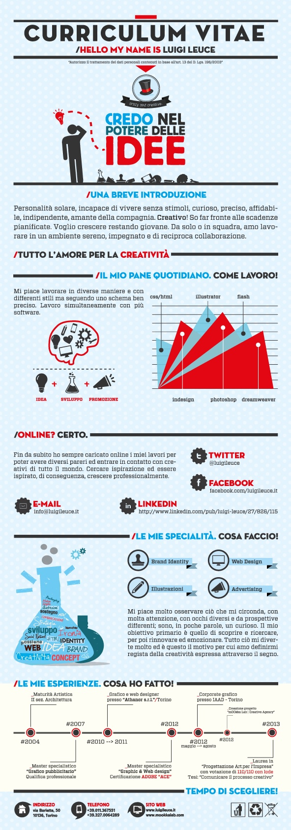 Ampoule laureen luhn design graphique - My Curriculum Vitae Infographic By Luigi Leuce Www Luigileuce It