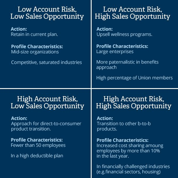 identify marketing opportunities conair Company information  browse the marketing and sales directory for  than 120 million business records to uncover targeted leads and new sales opportunities.