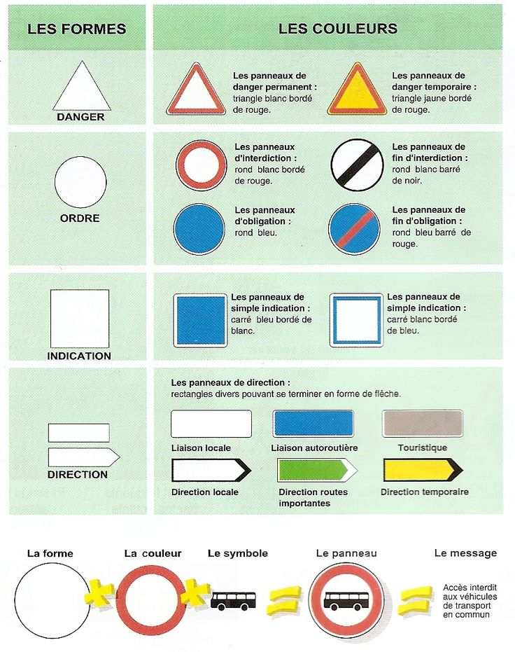 17 meilleures id es propos de panneaux de signalisation. Black Bedroom Furniture Sets. Home Design Ideas