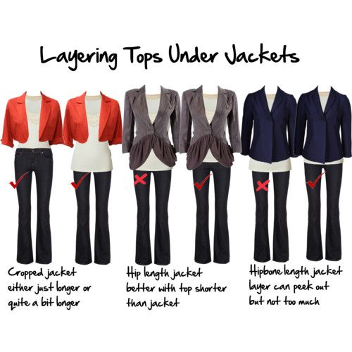 A guide that shows what length your top should be based on the cut of your jacket. It definitely makes a difference!
