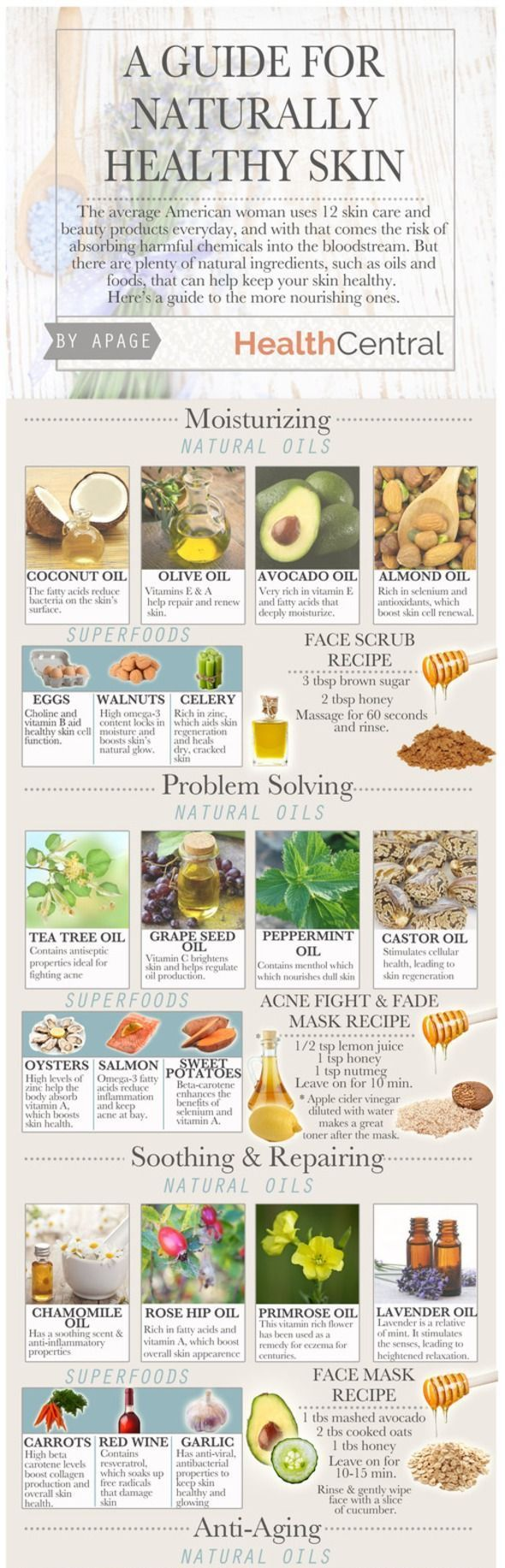 A Guide for Naturally Healthy Skin #skin #healthy #naturalremedies