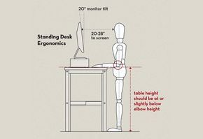 17 Ideas About Standing Desks On Pinterest Stand Up