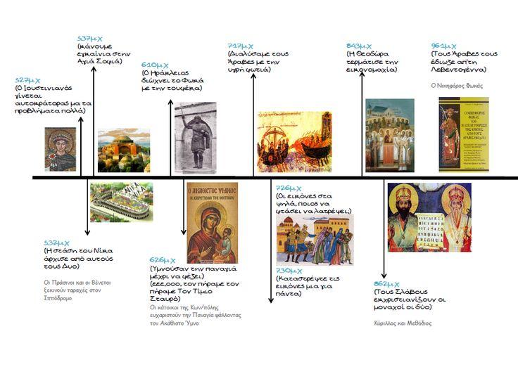 Ιδέες για δασκάλους: Ιστορική γραμμή με στιχάκια!