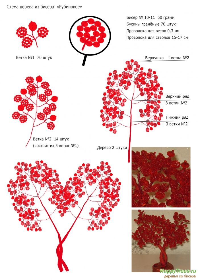 Схема яблони из бисера / Схемы / Деревья и цветы из бисера Деревья из бисера Pinterest
