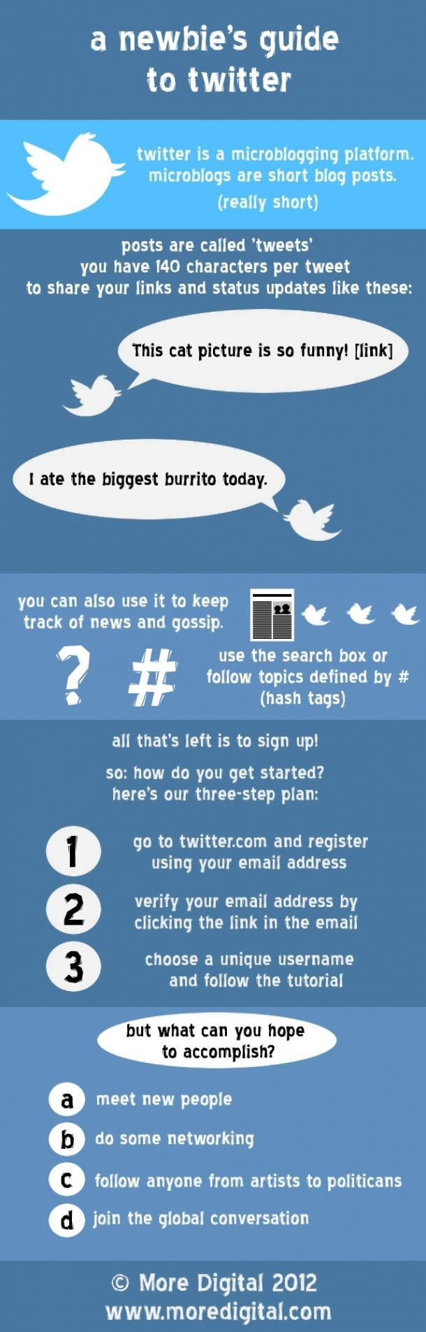 A Newbie's Guide To Twitter