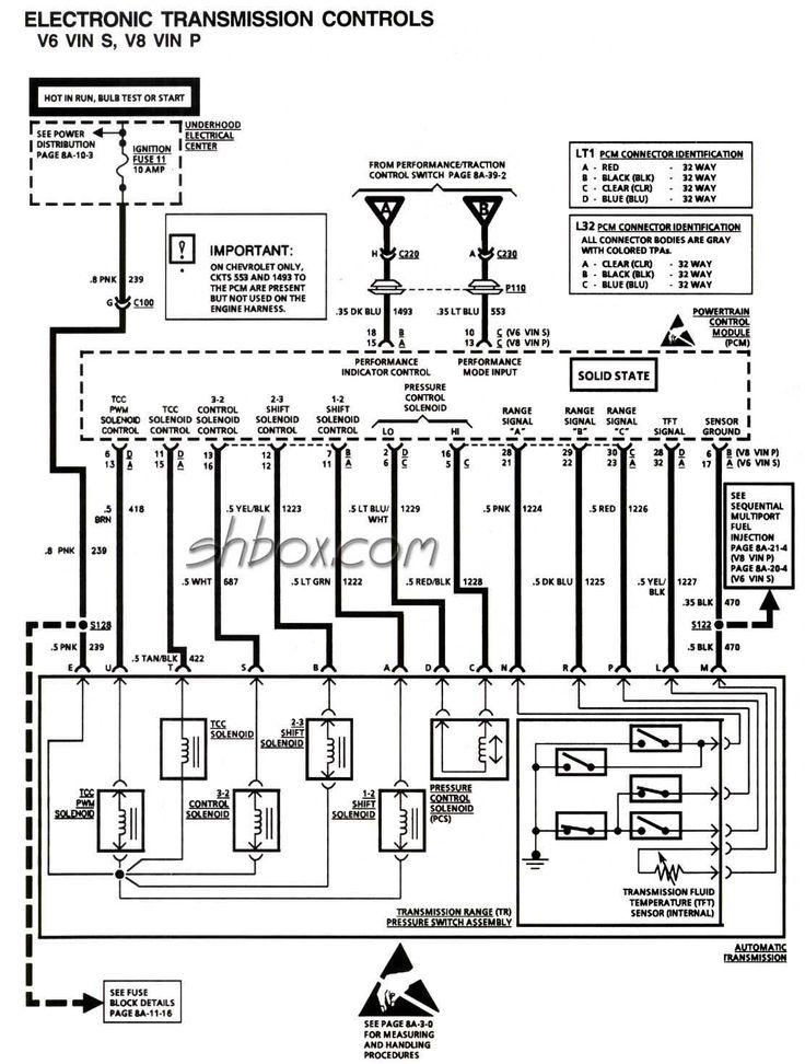Safety Switch Wiring Diagram Electrica, Autos
