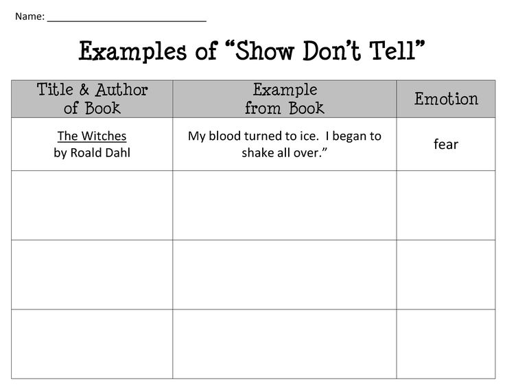 writing workshop lesson plan template - show don 39 t tell examples writing pinterest students