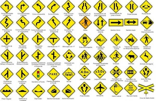 Placas de Advertência