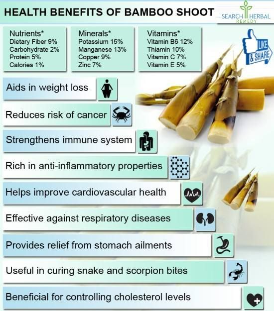 Health Benefits Of Bamboo Shoot  #bamboo #health #cleanair #cleanwater