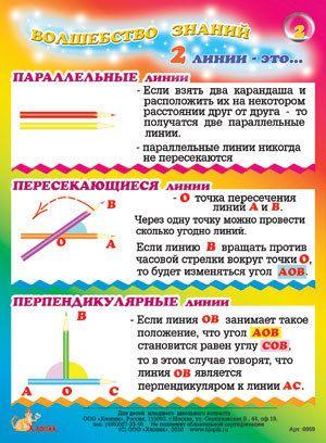 """Карточки по математике для младших школьников  """"Волшебство знаний"""" (1-4 класс, 8 шт.)"""