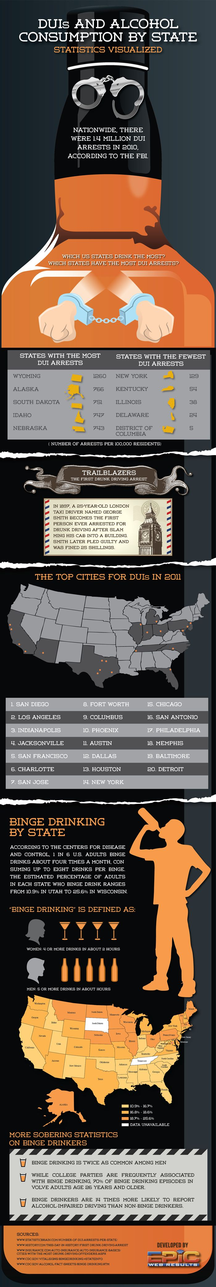 27 best DUI Laws in OHIO images on Pinterest