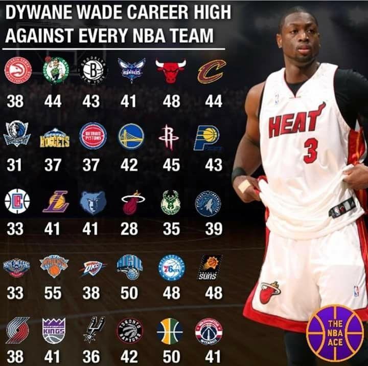 Pin By Wen Johnson On Ball Is Lyfe Basketball Players Nba Mvp Basketball Nba Sports