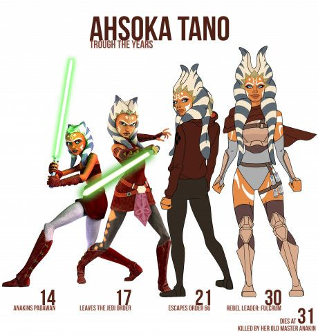 "Any fans of Ahsoka Tano? <- Yes. But ""dies at 31""? ;^;"