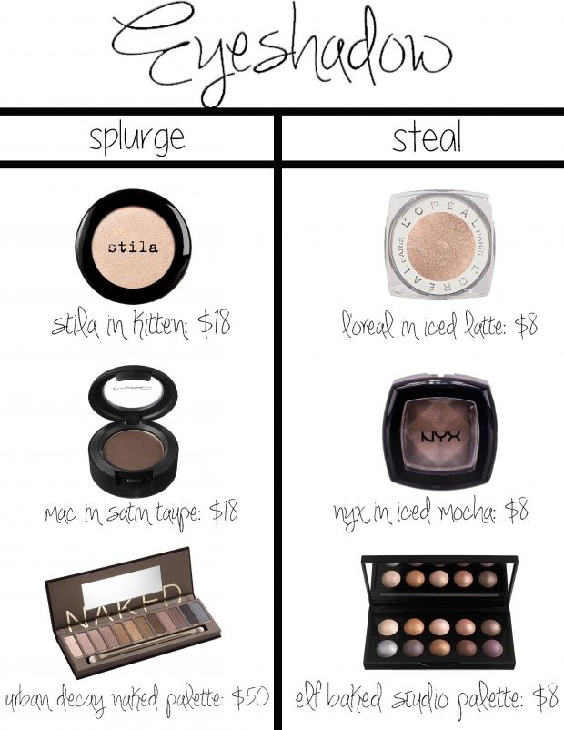 Best Makeup Dupes of 2015 | Her Campus