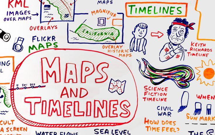 Lærerbloggen: 5 verktøy for å lage egne tidslinjer