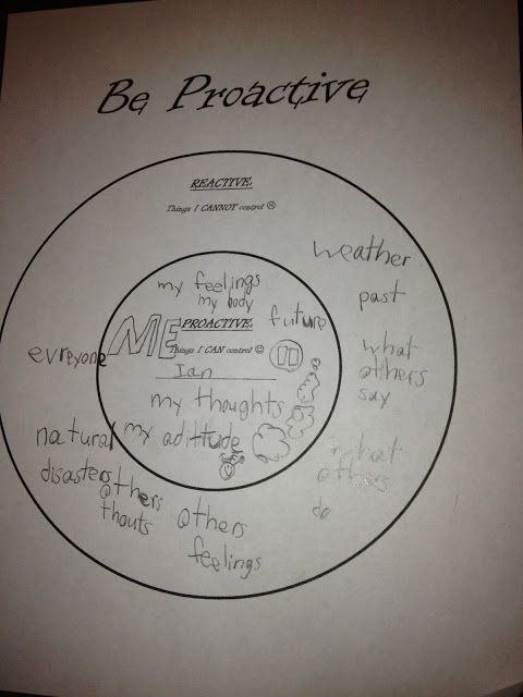 Being Proactive in 2nd Grade