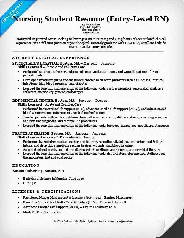 Student Nurse Resume Template Fresh Nurse Cv Resume Templates Save The Pin In Your Nursing Resume Template Student Nurse Resume Registered Nurse Resume