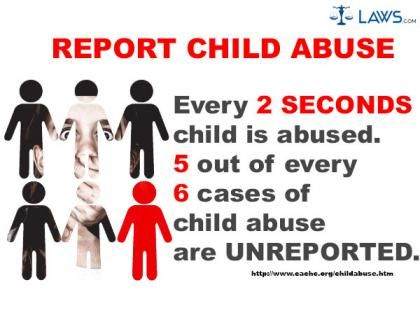 Supporting Victims of Child Abuse